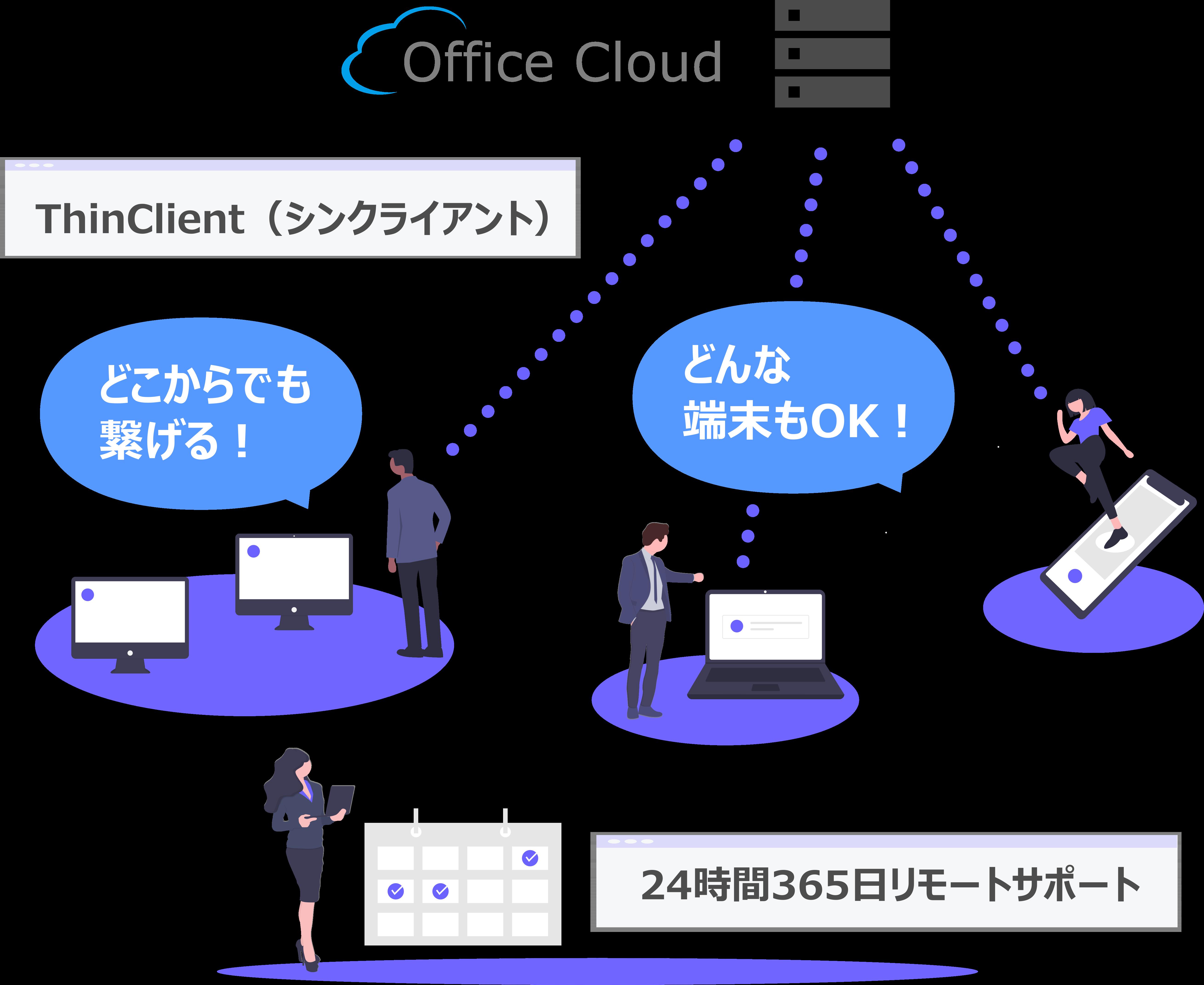 Office Cloud | 導入からサポートまで完全カバー